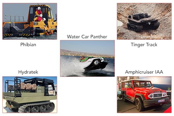 World Ocean Day: Top 5 Amphibious Vehicles in the World
