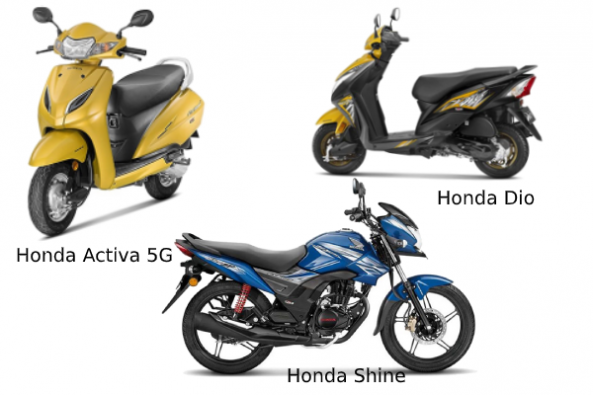 BS4 Honda Activa 5G and Shine Available with Rs 20000