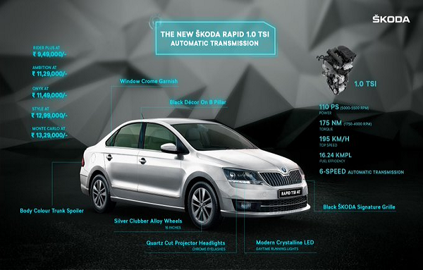Skoda Rapid Automatic Launched at Rs 9.49 Lakhs in India