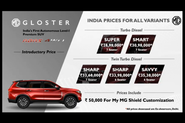MG Gloster Launched Price