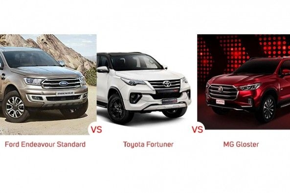 Toyota Fortuner Vs MG Gloster
