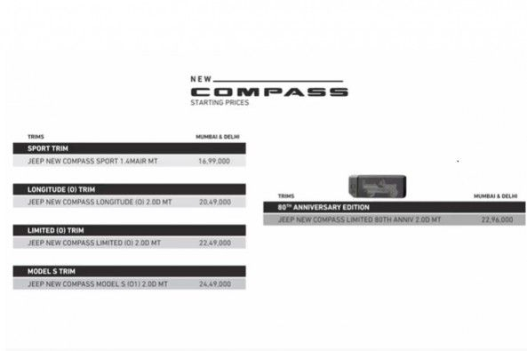 compass-facelift-launched