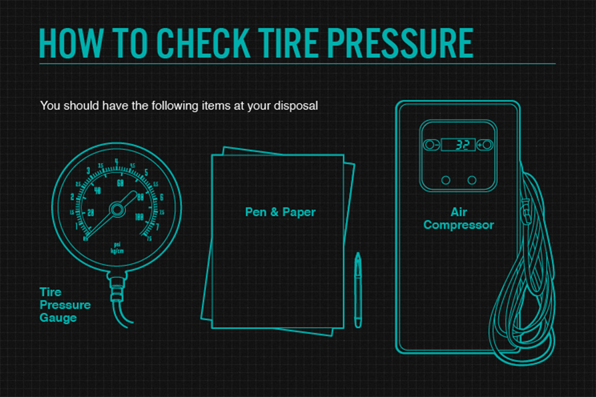 How to Check Your Vehicle's Tyre Pressure?