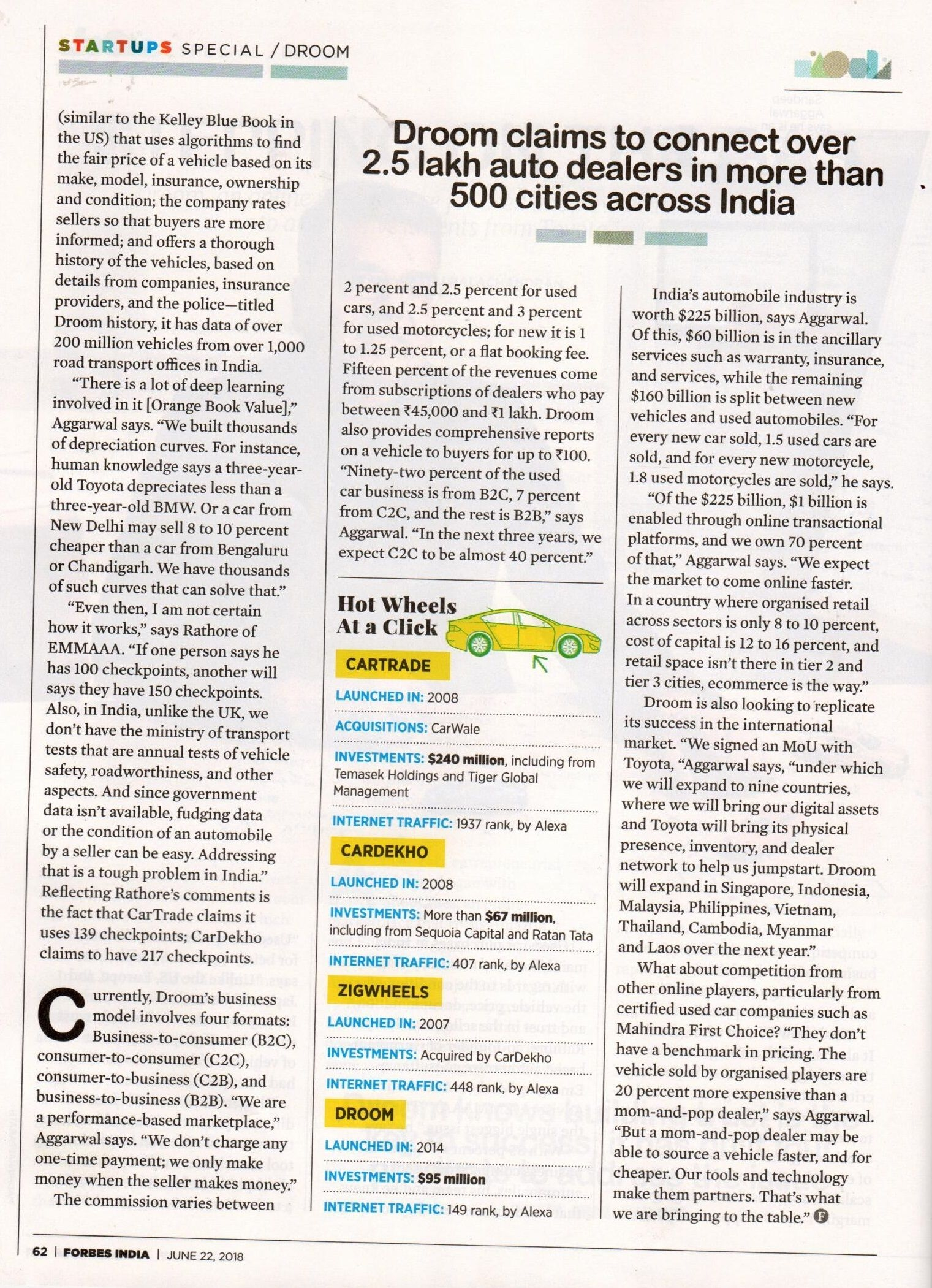 Forbes India | Droom in news
